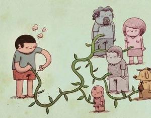 Ilustración poda de relaciones